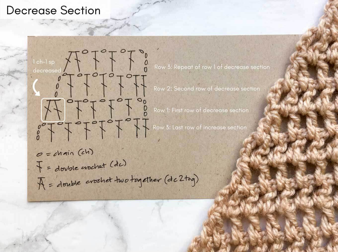 Chart for Caron Cakes free crochet pattern: Desert Winds Triangle Scarf