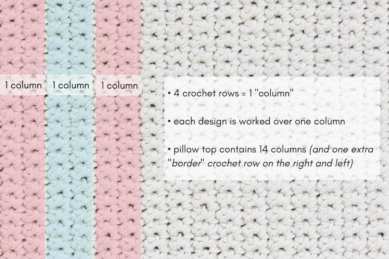 How to count single crochet rows.