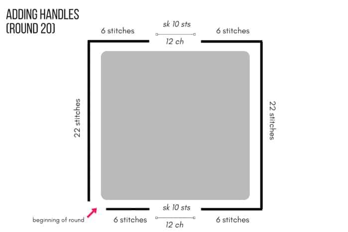 Free crochet chart for an easy basket pattern. Great beginner crochet pattern from Make & Do Crew.