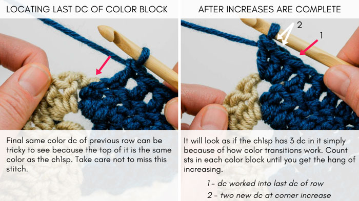 Step-by-step tutorial showing how to crochet a square with color changes.