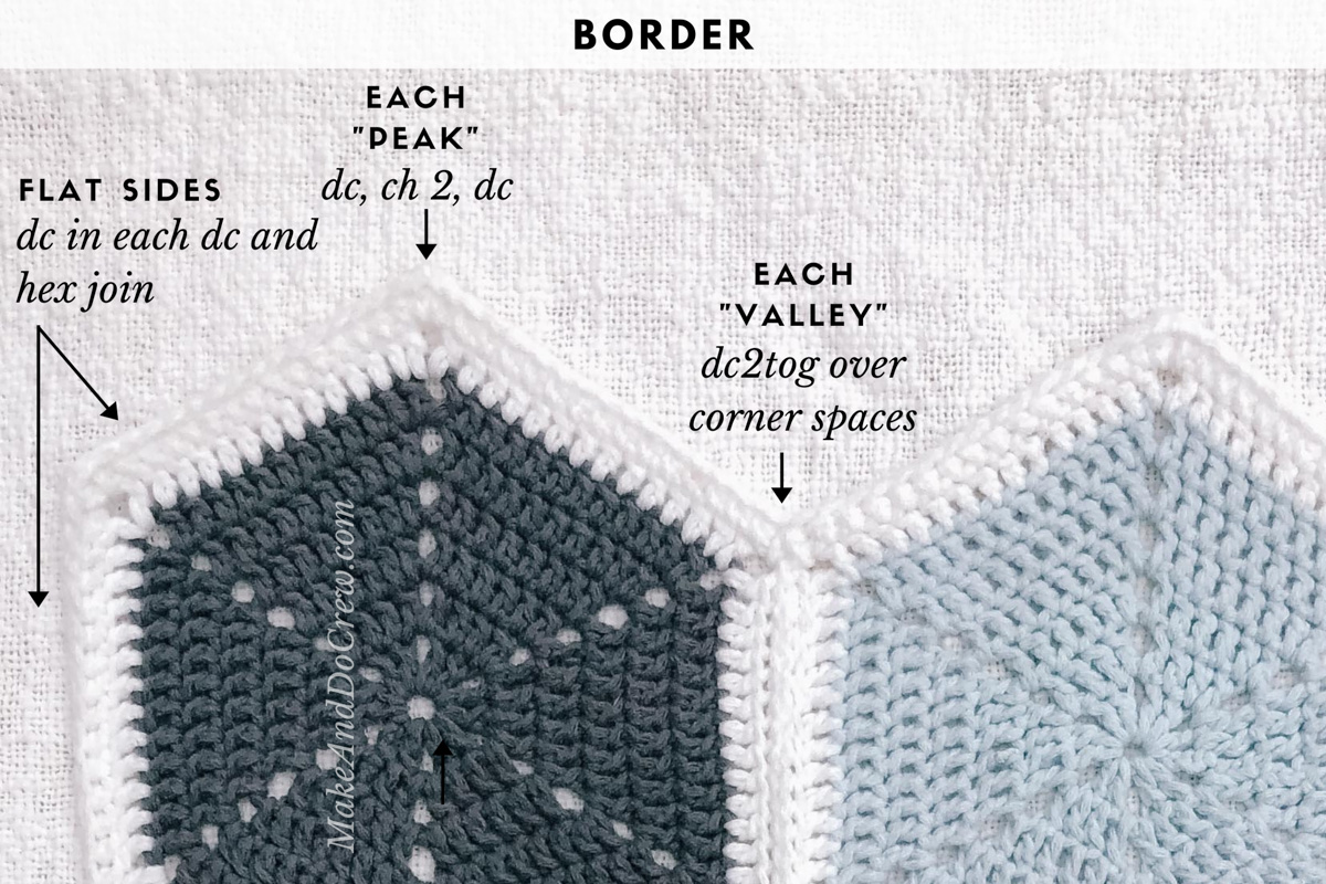 Tutorial showing how to add a border to a join as you go crochet hexagon baby blanket.
